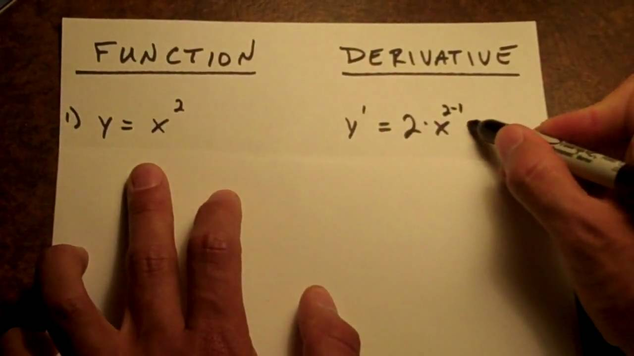 solve derivative problems