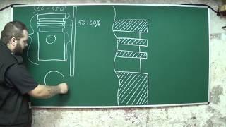 Теория ДВС: Обкатка и эксплуатация моторов