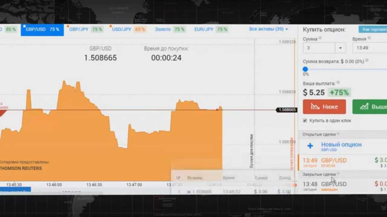 Бинарные опционы с депозитом 1$ биткоин на приват