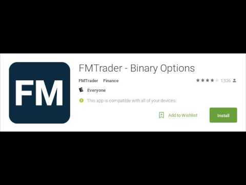 Forex Options Strategy -