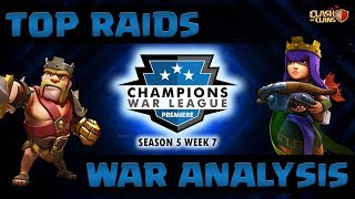 THE MOST UNPREDICTABLE LEAGUE | TOP RAIDS, STATS & WEEKLY RECAP | CWL PREMIER WEEK 6