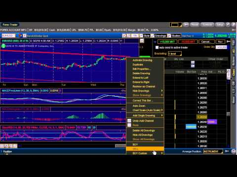Trade forex on thinkorswim