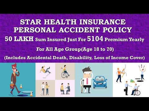 Star Health Insurance | Personal Accident Policy | In details | In Hindi | Be Accident Proof |