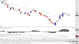 Briefing De Mercado Para 05 01 15 Ibovespa DÓlar Juros Petrobras Vale 5 Vou Comprar Smle3   Vender C