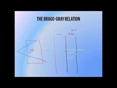 10.3 -  Bragg-Gray cavity theory