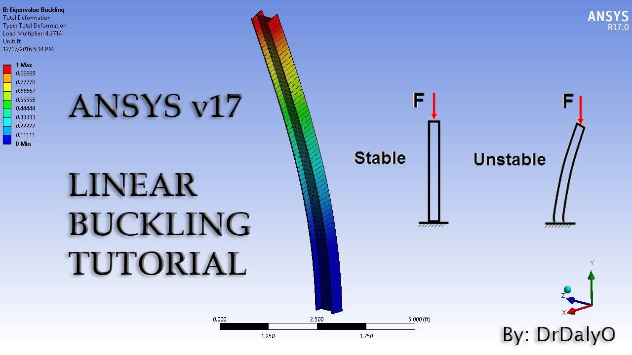 ANSYS 17 - Linear Buckling I-Beam Tutorial