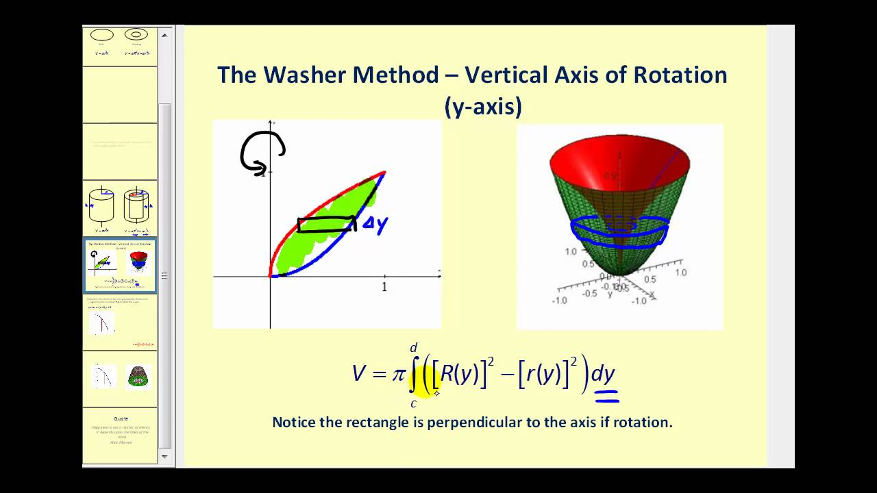 Volume of revolution the washer method about the y axis youtube ccuart Gallery
