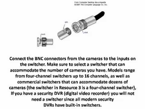 spy cameras that hookup to iphone