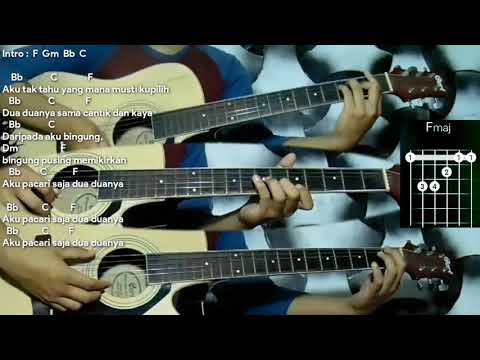Cozy Republik - Hitam Putih | Chord Gitar | Cover By Irwanda