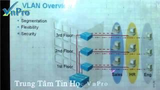 [Bài giảng CCNA 14] - Bài Giảng VLAN (Virtual Local Area Network) - Phần 1
