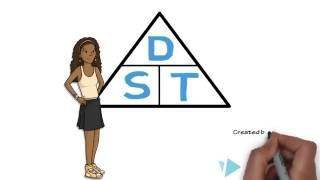 Maths Bitesize - The DST Triangle