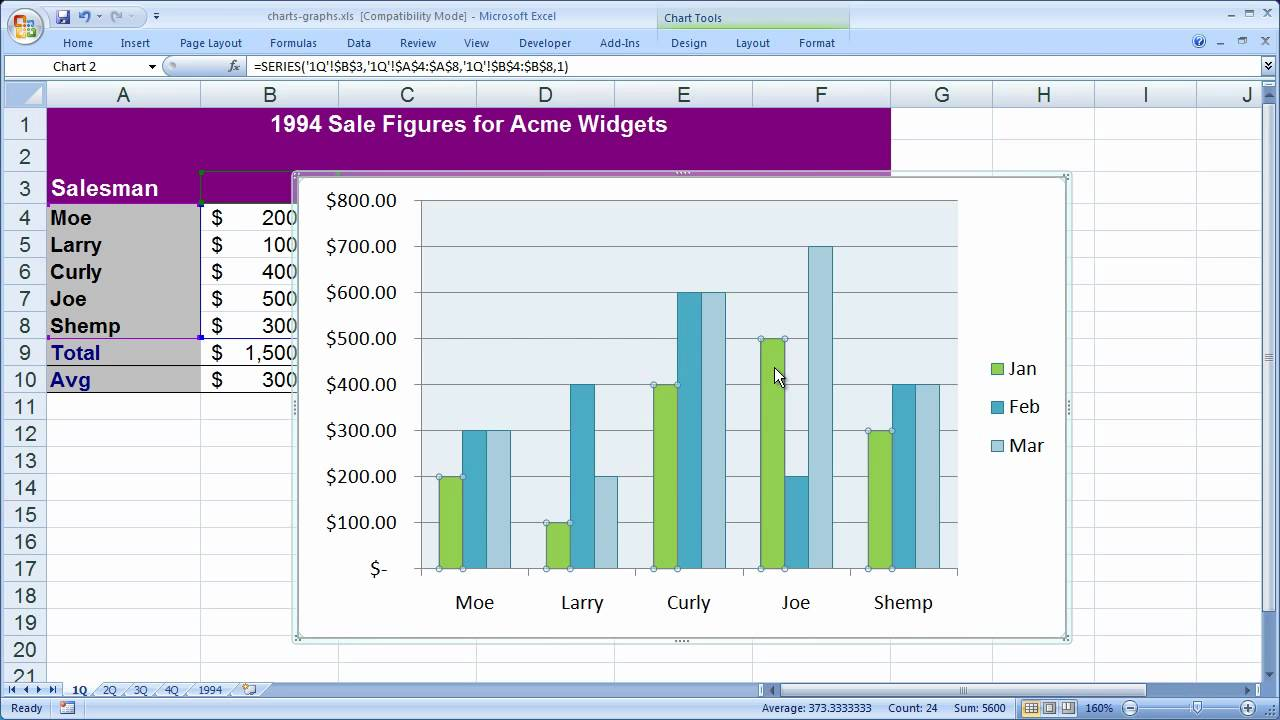 excel charts and graphs formatting a data series youtube