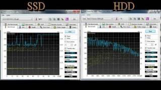 SSD VS 3HDD RAID 0