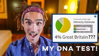 MY ANCESTRY DNA RESULTS!!