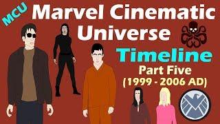 Marvel Cinematic Universe: Timeline (Part 6.5 - Spoilers)