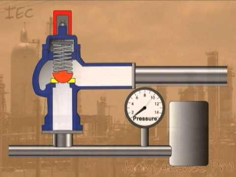 pressure relief valves youtube. Black Bedroom Furniture Sets. Home Design Ideas