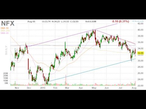 "Торговля через терминал ""Takion ""акции компании: NFX- NEWFIELD EXPLORATION CO"