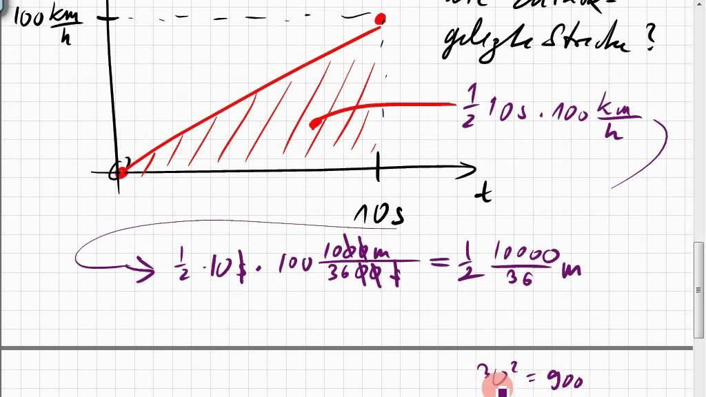 Fantastisch Berechnung Der Durchschnittsgeschwindigkeit Arbeitsblatt ...