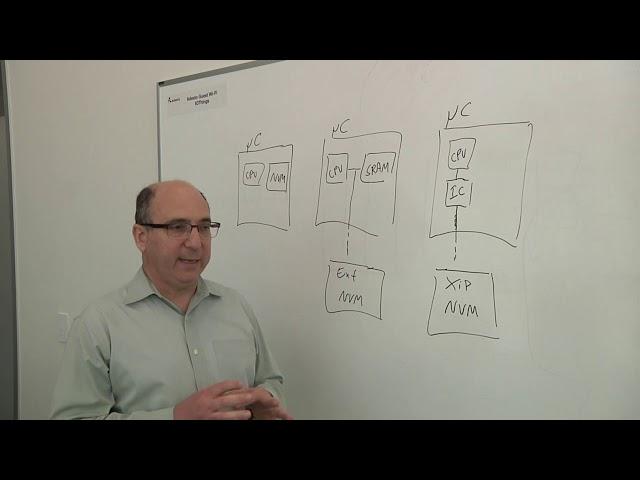 Memory In Microcontrollers
