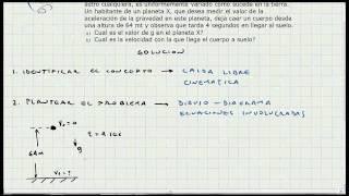 Ejercicio de Aplicacion Caida Libre - Cinemática - Mi Profesor de Física - Video 033