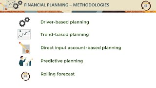Overview: Welcome to Financial Planning video thumbnail