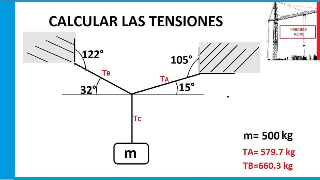 Como calcular las TENSIONES en cables, cuerdas. (parte 1) - YouTube
