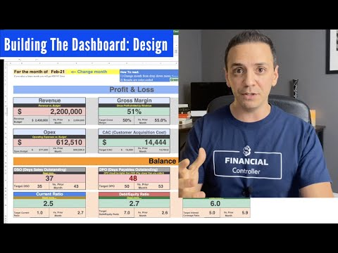 Controller Dashboard: One KPI Dashboard To Run A Business Part 1