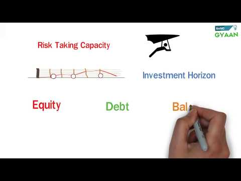 What are MUTUAL FUNDS (Hindi)