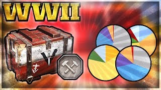 CoD WW2: Resistance Supply Drops Data - How Many Credits Is a Drop Worth?