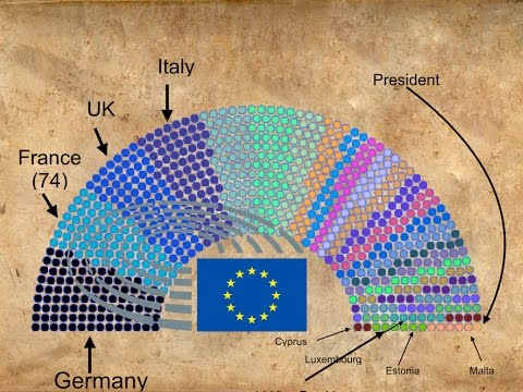 The European Parliament explained