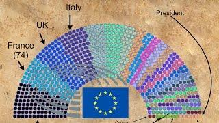 The European Parliament explained