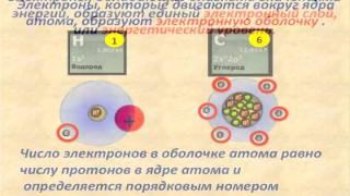 Характеристика электронных оболочек атомов