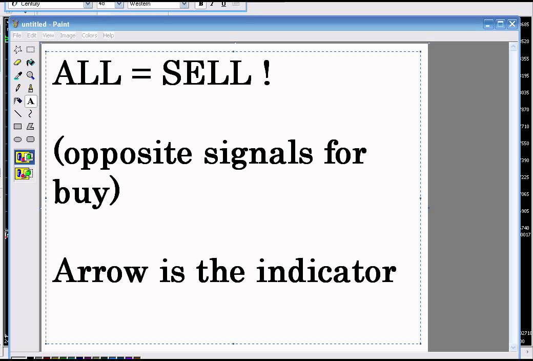Best Forex Template Indicator / free scalping indicator