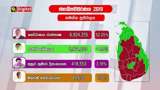 TNL Tv - presidential election 2019 finals results
