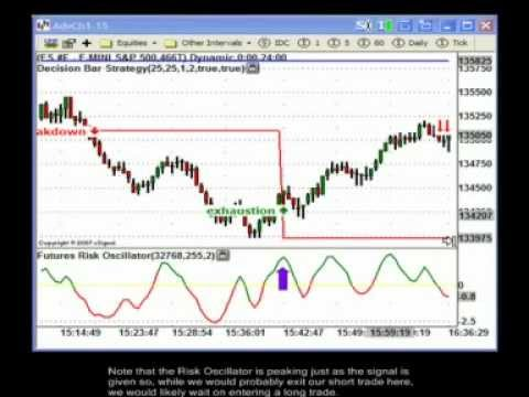 Broker forex futures stocks
