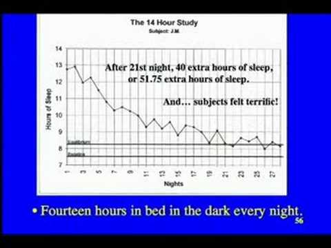 Personal Growth Series: Dr. William Dement on Healthy Sleep and Optimal Perfo...
