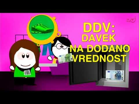 Infodrom: Kaj je DDV?