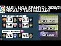 Hasil & Klasemen Liga Spanyol 2020: Atl Madrid vs Betis, Barcelona vs Real Madrid | Jadwal Laliga