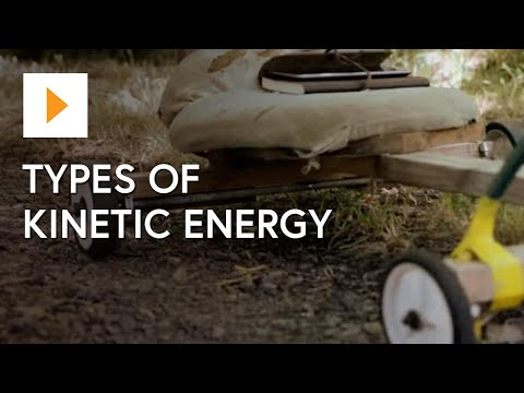 Types of Kinetic Energy