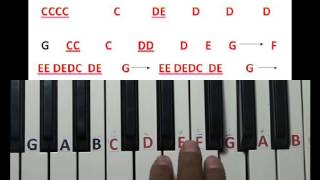 Veesum Velichathile (Naan Ee) learning on keyboard part 1