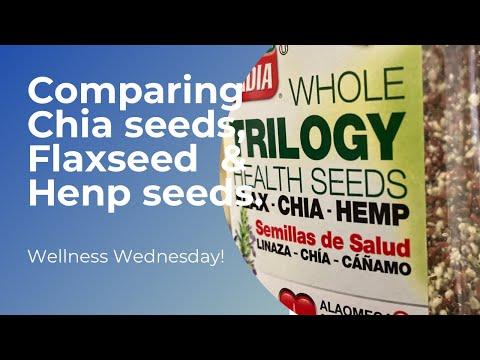 Chia seeds, Flaxseed vs Hemp Seed