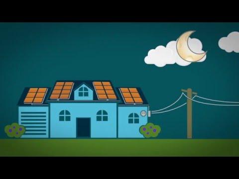 New York Solar Program Initiative | Nyserda Energy