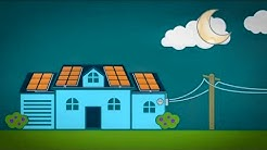 New York Solar Program Initiative | Nyserda Energy