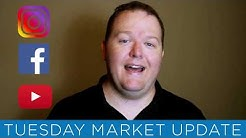 Scottsdale and Paradise Valley Market Update - April 23rd, 2019