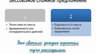 Бессоюзное сложное предложение (запятая и точка запятой) (9 класс, видеоурок-презентация)