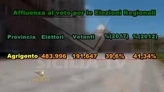 www.siciliatv.org - Regionali siciliane. Cresce il disinteresse, affluenza al 39.6% nell'agrigentino