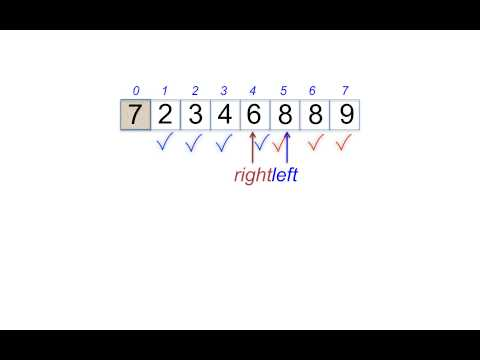 Quicksort Part 1 - Algorithm