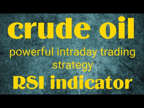 Crude oil best intraday trading strategy. With RIS indicator