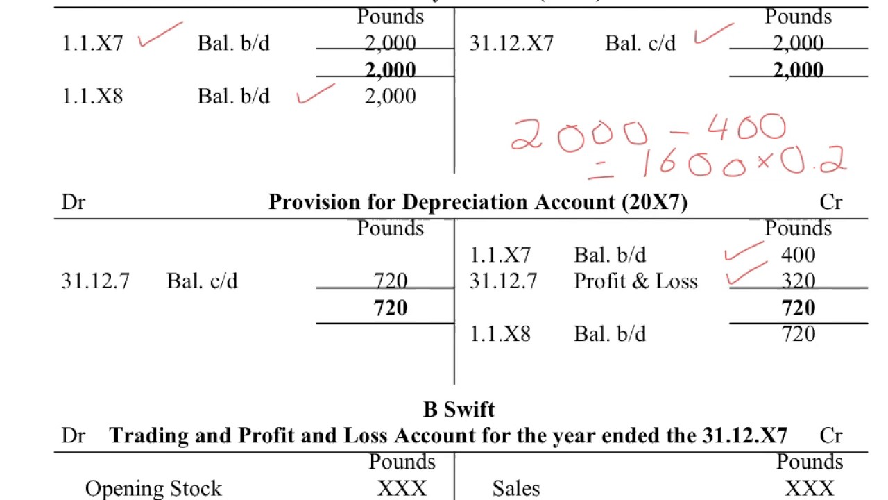 understand how to enter depreciation transaction within the double entry system