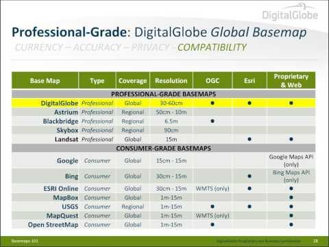 Basemaps 101_ Professional Grade Basemaps for Oil & Gas